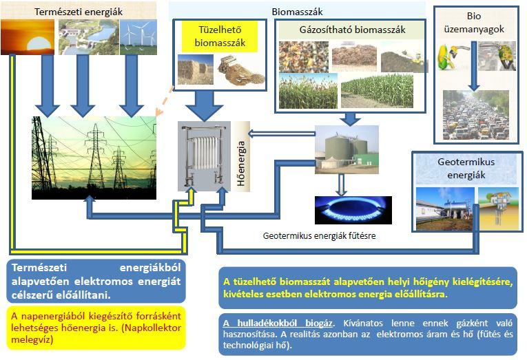 biomasszak